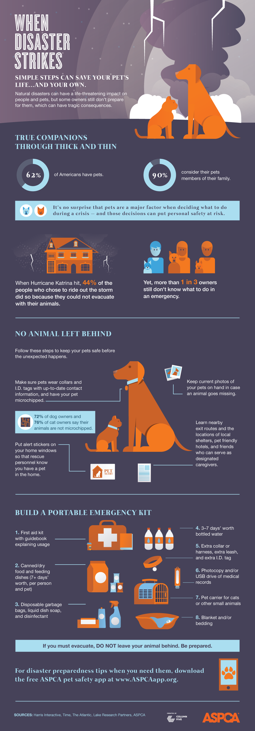 Aspca national disaster infographic